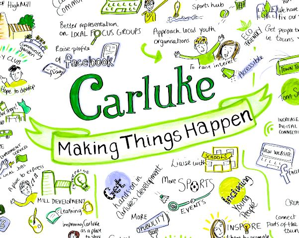 Carluke – Making Places